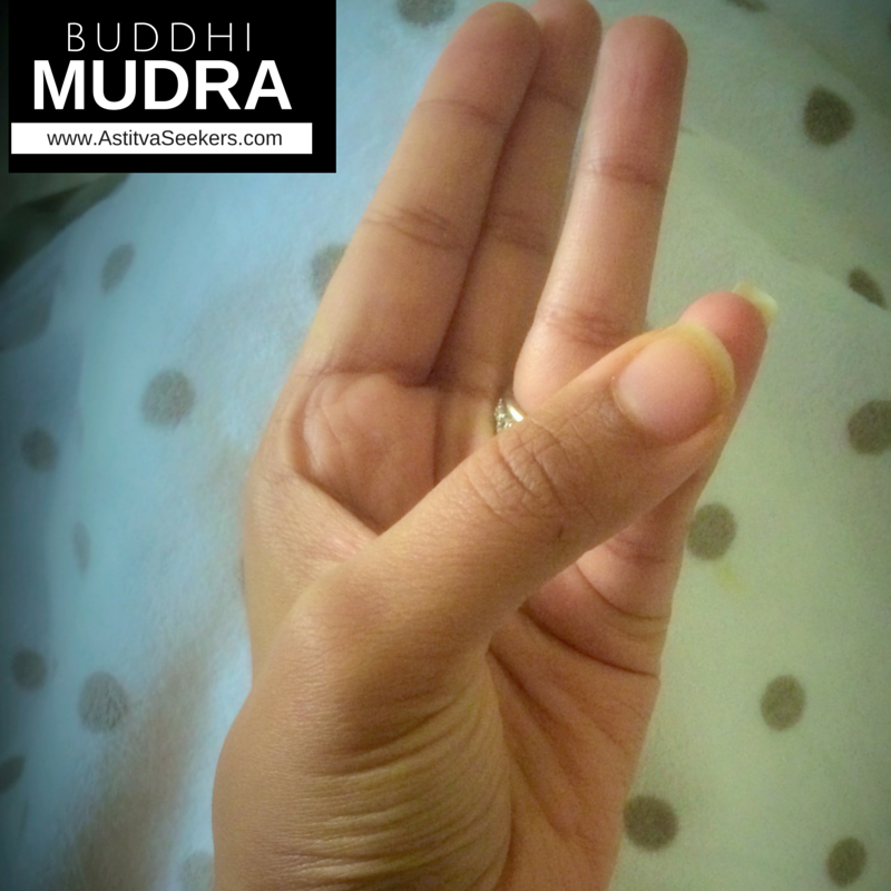 Control Your Mind Using Your Fingers - Presented and
